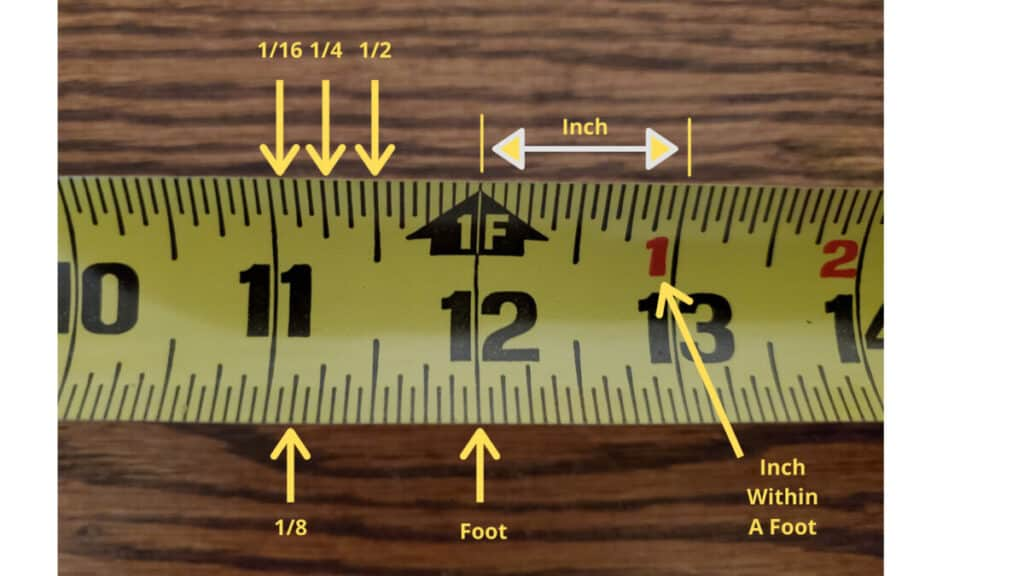 Woodworking By LPI - Tape Measure Breakout